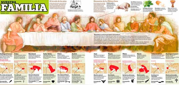los-doce-apostoles-b